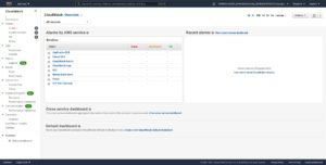 Amazon CloudWatch Dashboard